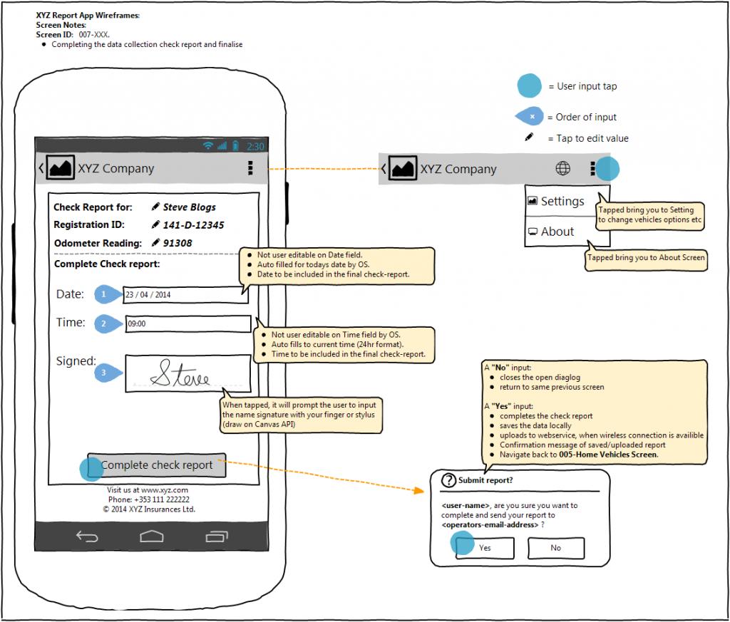 WireframeSketcher Functional Design