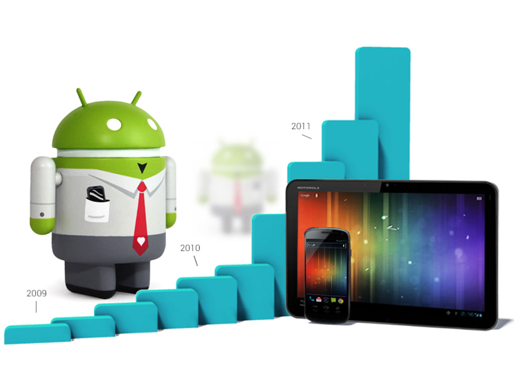 Android dev: Multiple APK support for applications -